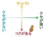 北海道産はちみつはコクのある食べやすい蜜
