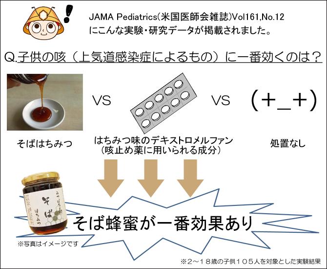 JAMA pediatrics研究紹介